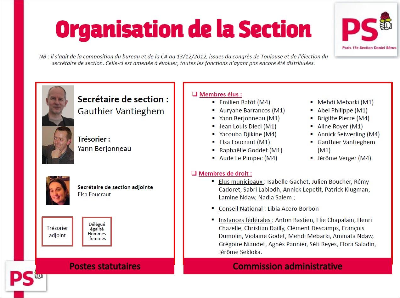 Organisation de la Section au 10 janvier 2013